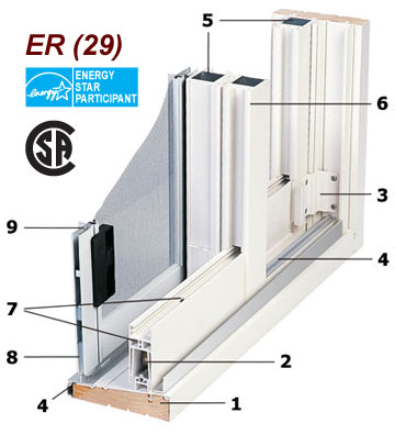 Sliding Door Crossection