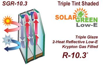 Solar Green, Low-E glass, Argon Gas Filled