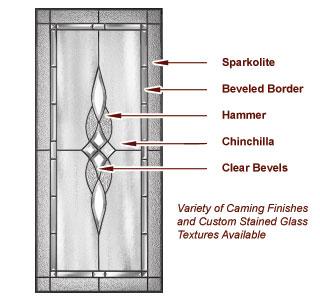 Steel Entry Doors Avondale